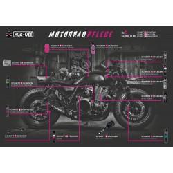 Muc-Off Smar do motocykli na każdą pogodę 50ml i 400ml